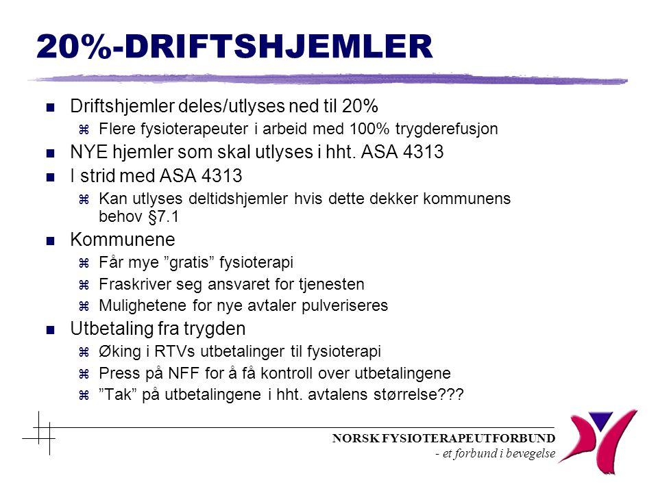 NORSK FYSIOTERAPEUTFORBUND - et forbund i bevegelse 20%-DRIFTSHJEMLER n Driftshjemler deles/utlyses ned til 20% z Flere fysioterapeuter i arbeid med 1
