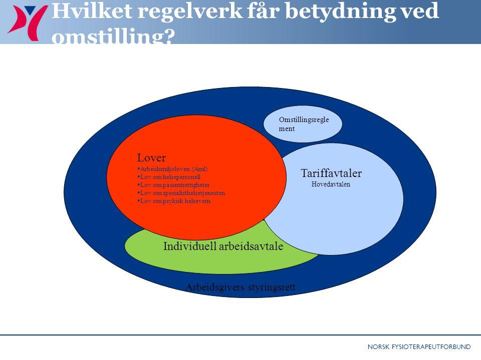 NORSK FYSIOTERAPEUTFORBUND Hvilket regelverk får betydning ved omstilling? Styringsretten Individuell arbeidsavtale Tariffavtaler Hovedavtalen Lover 