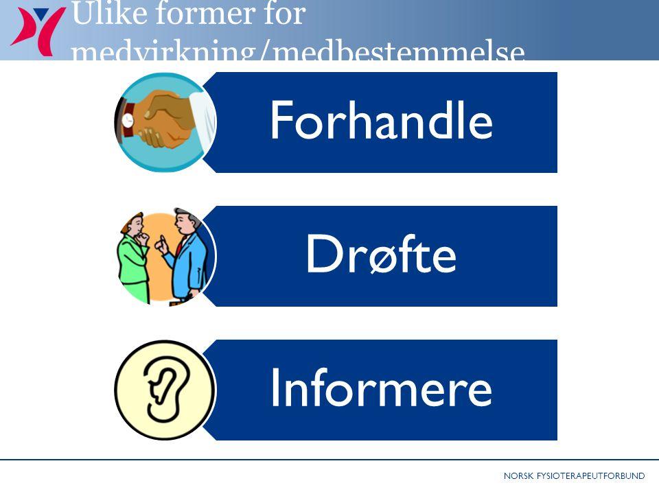 NORSK FYSIOTERAPEUTFORBUND Ulike former for medvirkning/medbestemmelse Forhandle Drøfte Informere