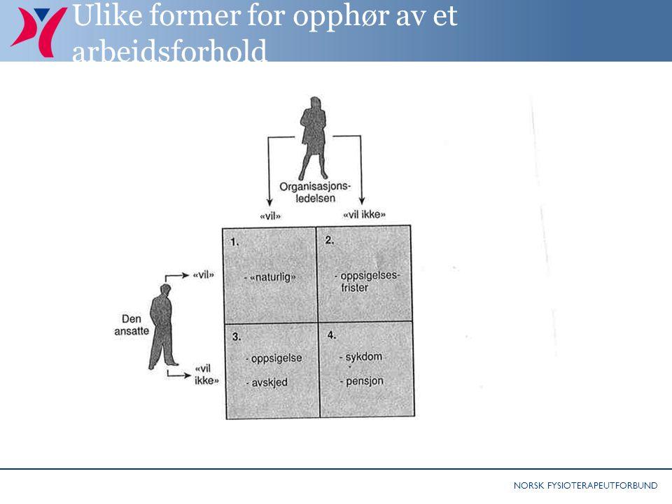 NORSK FYSIOTERAPEUTFORBUND Ulike former for opphør av et arbeidsforhold