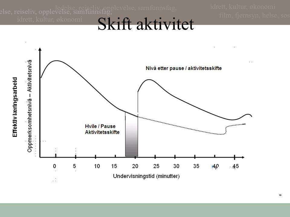 Kilder Pettersen, R.2005. Kvalitetslæring i høgre utdanning.