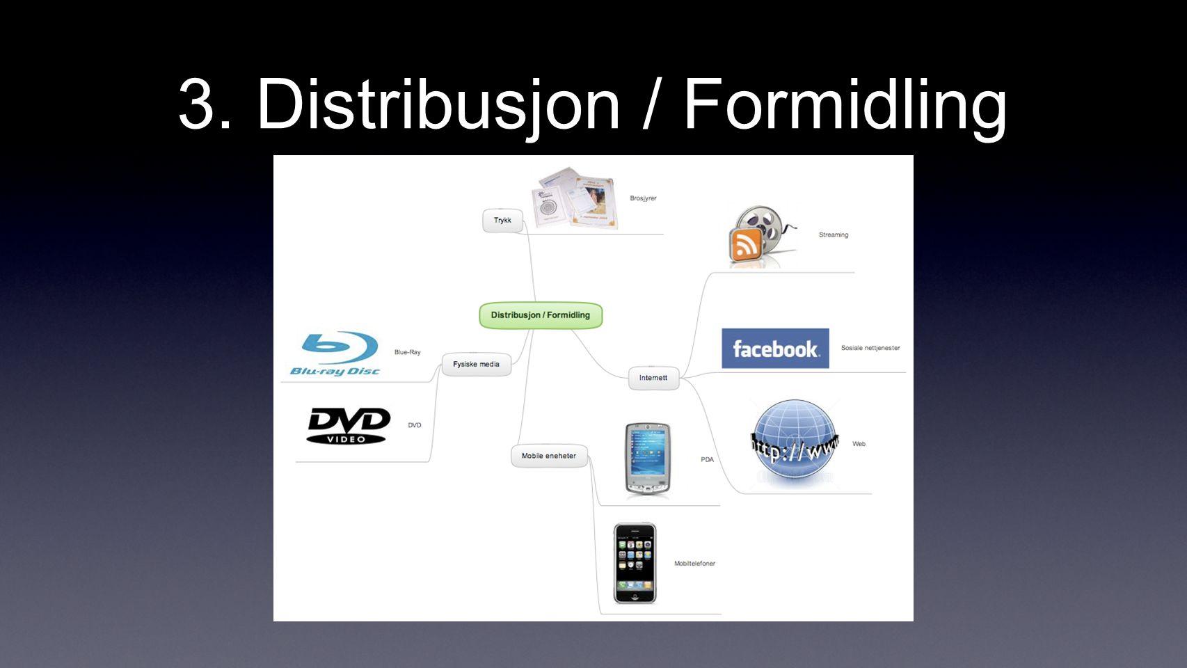 3. Distribusjon / Formidling
