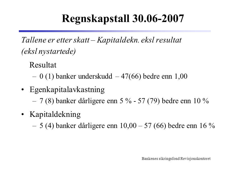 Bankenes sikringsfond Revisjonskontoret Regnskapstall 30.06-2007 Tallene er etter skatt – Kapitaldekn. eksl resultat (eksl nystartede) Resultat –0 (1)