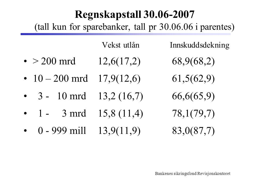 Bankenes sikringsfond Revisjonskontoret Regnskapstall 30.06-2007 (tall kun for sparebanker, tall pr 30.06.06 i parentes) Vekst utlån Innskuddsdekning