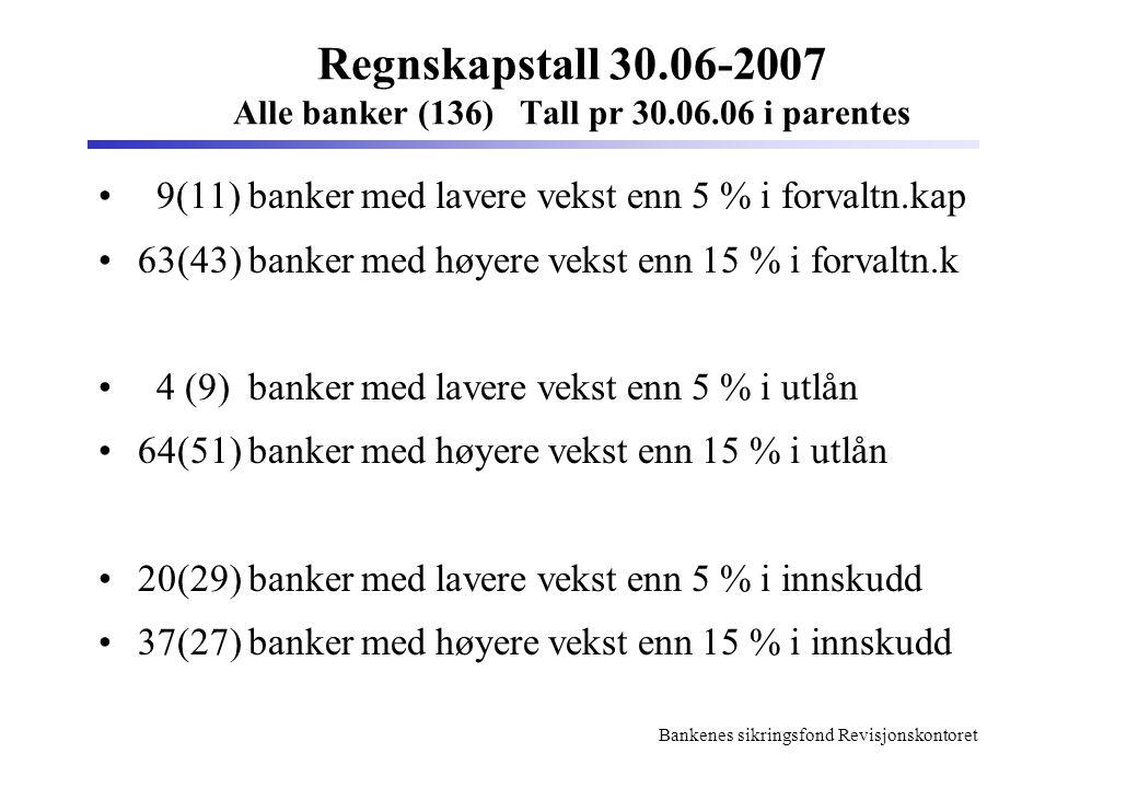 Bankenes sikringsfond Revisjonskontoret Regnskapstall 30.06-2007 Alle banker (136) Tall pr 30.06.06 i parentes 9(11) banker med lavere vekst enn 5 % i