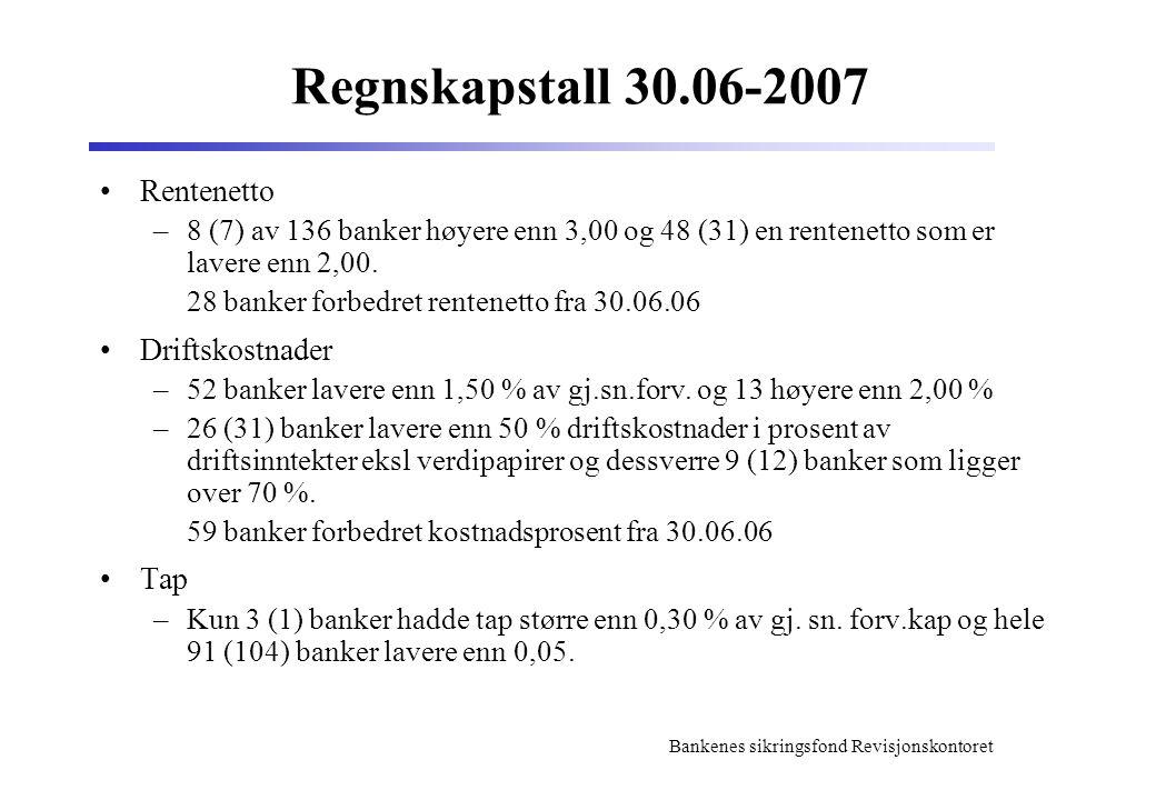 Bankenes sikringsfond Revisjonskontoret Regnskapstall 30.06-2007 Rentenetto –8 (7) av 136 banker høyere enn 3,00 og 48 (31) en rentenetto som er laver