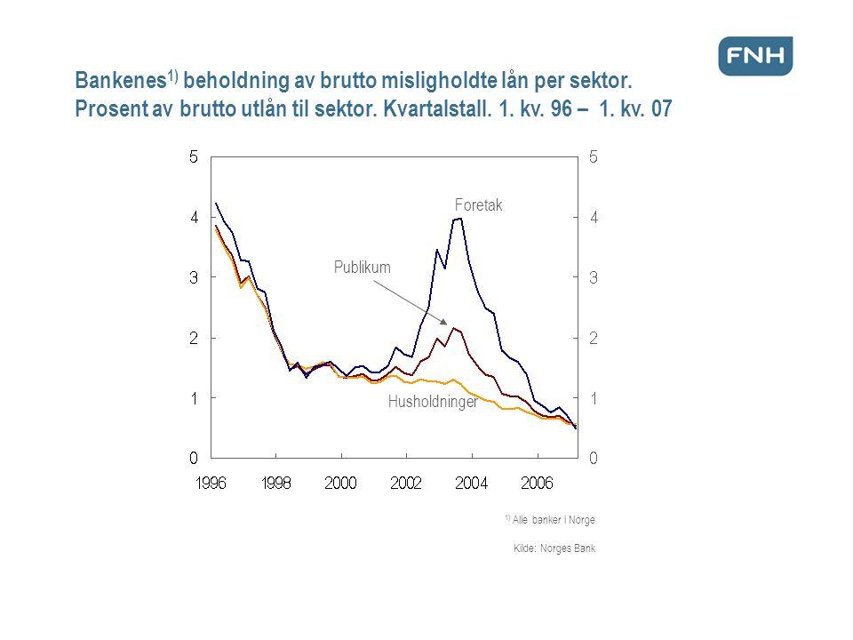 Bankenes 1) beholdning av brutto misligholdte lån per sektor.