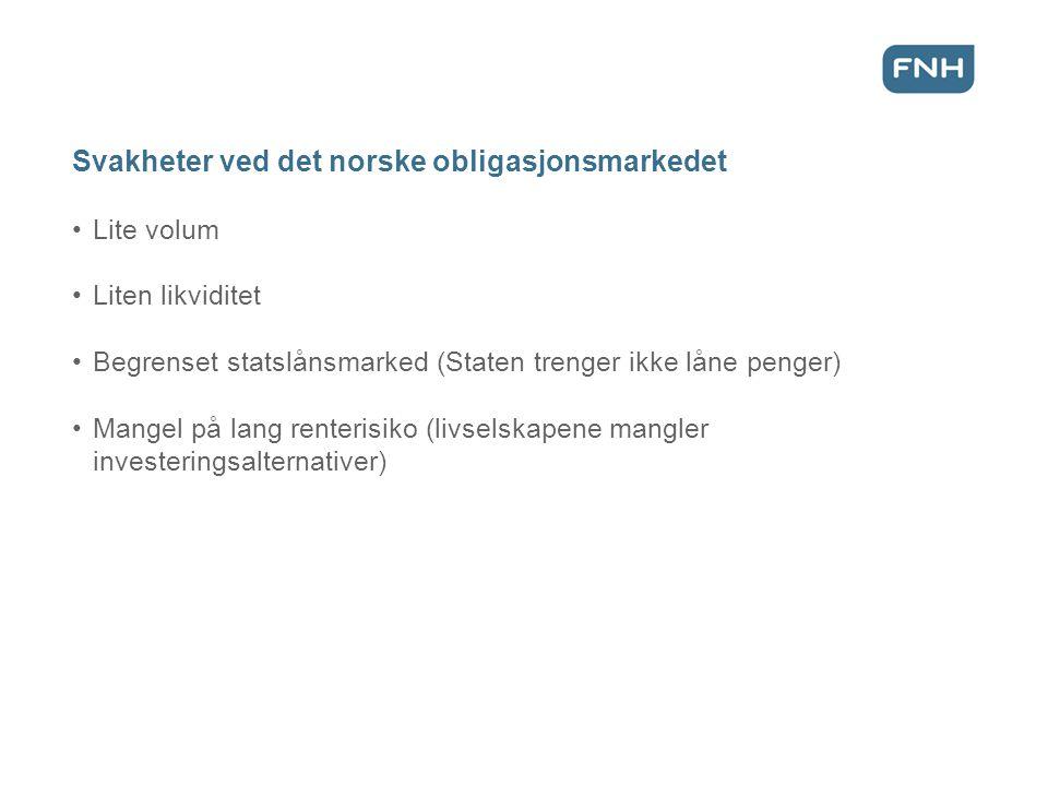 Svakheter ved det norske obligasjonsmarkedet Lite volum Liten likviditet Begrenset statslånsmarked (Staten trenger ikke låne penger) Mangel på lang renterisiko (livselskapene mangler investeringsalternativer)