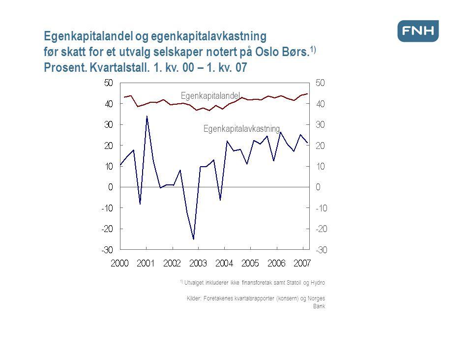 Egenkapitalandel og egenkapitalavkastning før skatt for et utvalg selskaper notert på Oslo Børs.