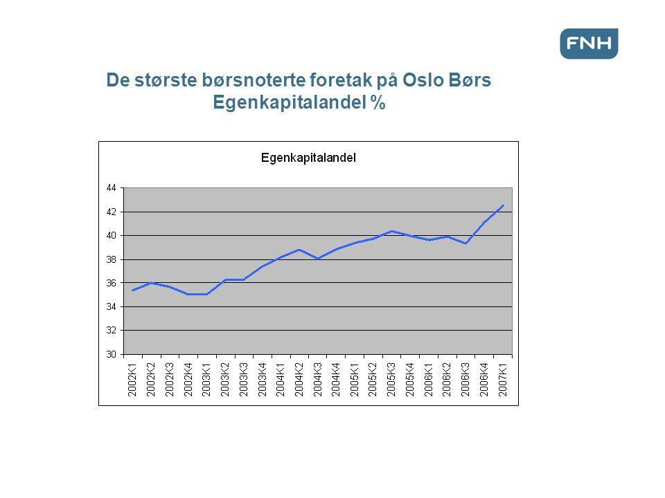 Bankenes 1) rentemargin og oppdeling i innskudds- og utlånsmargin 2).
