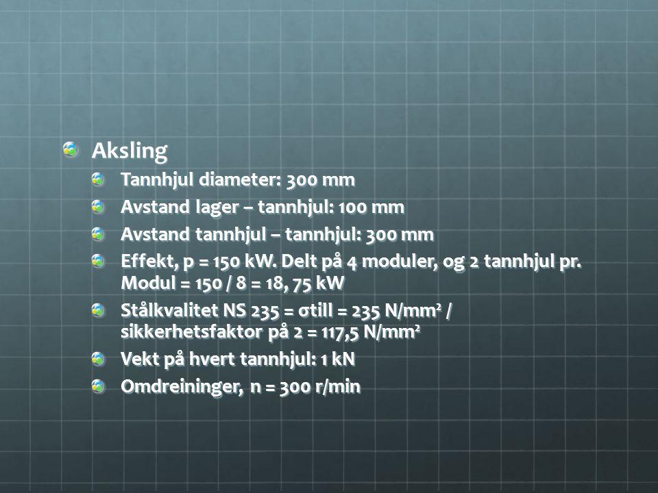 Aksling Tannhjul diameter: 300 mm Avstand lager – tannhjul: 100 mm Avstand tannhjul – tannhjul: 300 mm Effekt, p = 150 kW. Delt på 4 moduler, og 2 tan