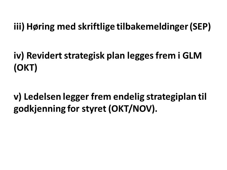 iii) Høring med skriftlige tilbakemeldinger (SEP) iv) Revidert strategisk plan legges frem i GLM (OKT) v) Ledelsen legger frem endelig strategiplan til godkjenning for styret (OKT/NOV).
