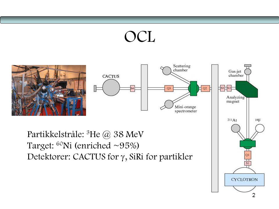 2 OCL Partikkelstråle: 3 He @ 38 MeV Target: 60 Ni (enriched ~95%) Detektorer: CACTUS for , SiRi for partikler