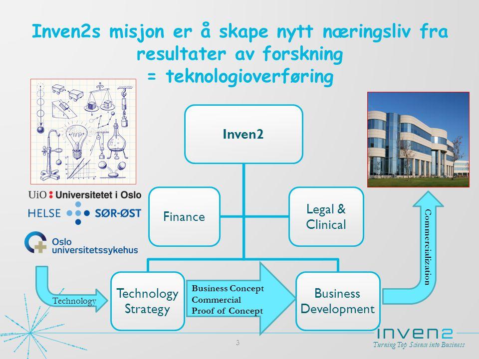 Turning Top Science into Products 4 Innovasjon = Idé som har kommet i praktisk bruk (produkt eller tjeneste) Oppfinnelse = Konkret beskrivelse av hvordan et produkt kan lages eller brukes (ikke bare en idé) DOFI = Disclosure of Invention = Beskrivelse av en oppfinnelse eller tjeneste og hvordan den kan bli til en innovasjon, sendes til Inven2 Patent = Rettslig beskyttelse mot «kopiering» av en oppfinnelse, spesielle regler gjelder for godkjenning.
