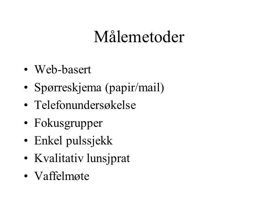 Målemetoder Web-basert Spørreskjema (papir/mail) Telefonundersøkelse Fokusgrupper Enkel pulssjekk Kvalitativ lunsjprat Vaffelmøte