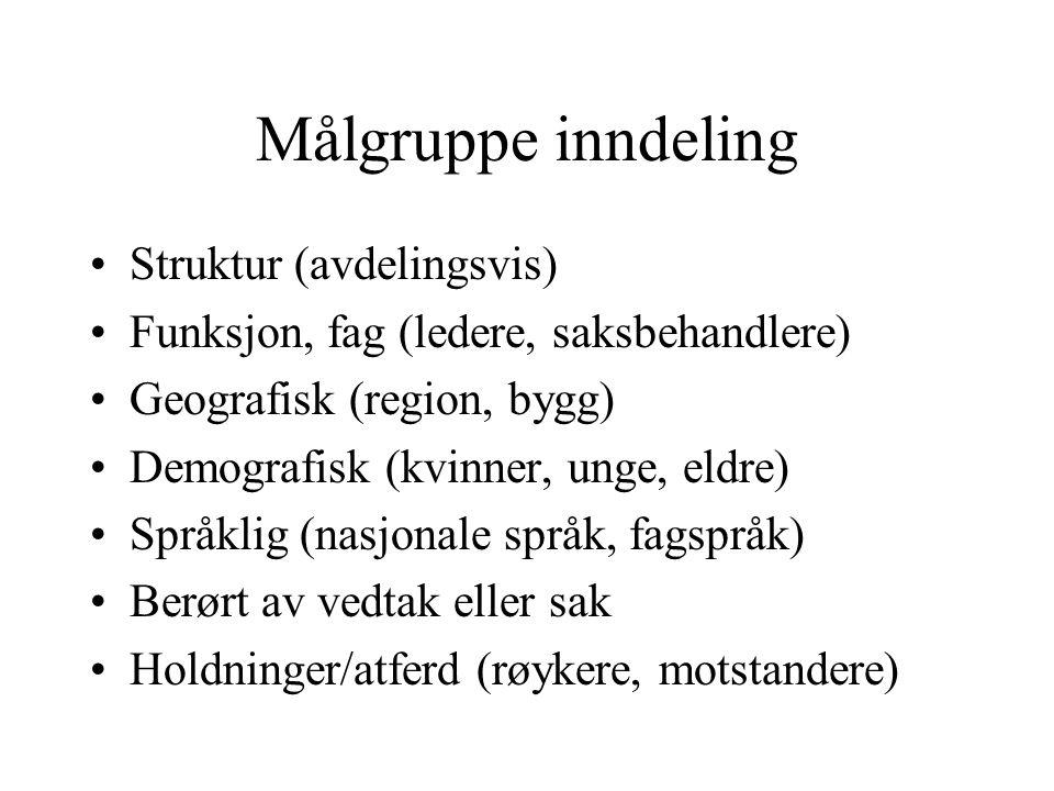 Målgruppe inndeling Struktur (avdelingsvis) Funksjon, fag (ledere, saksbehandlere) Geografisk (region, bygg) Demografisk (kvinner, unge, eldre) Språkl