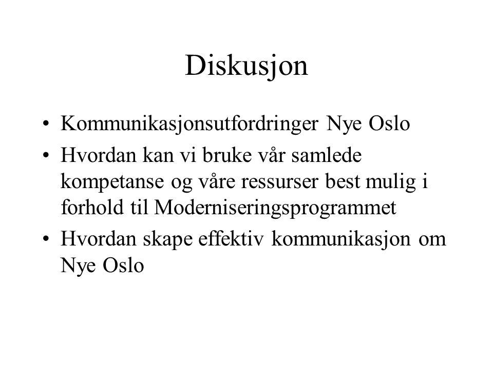 Diskusjon Kommunikasjonsutfordringer Nye Oslo Hvordan kan vi bruke vår samlede kompetanse og våre ressurser best mulig i forhold til Moderniseringspro