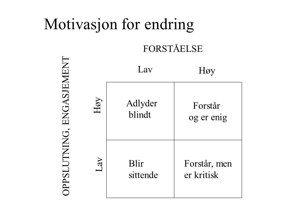 Forstår og er enig FORSTÅELSE Lav Høy Lav Høy OPPSLUTNING, ENGASJEMENT Adlyder blindt Blir sittende Forstår, men er kritisk Motivasjon for endring