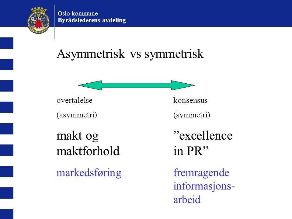 Oslo kommune Byrådslederens avdeling Informasjon versus markedsføring: Grensen mellom informasjon og markedsføring er fiktiv.
