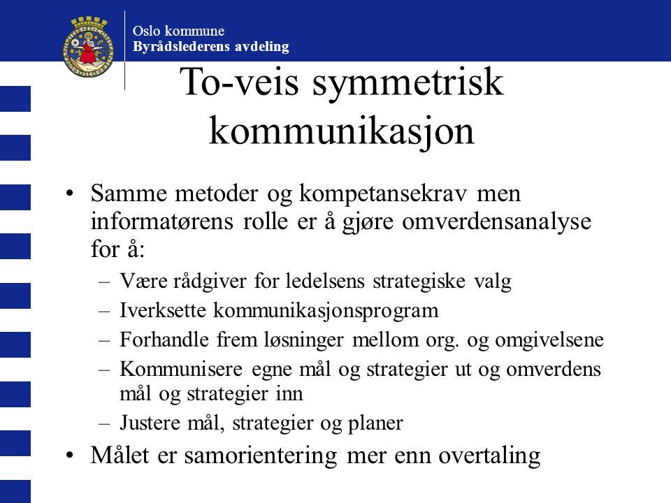 Oslo kommune Byrådslederens avdeling To-veis asymmetrisk kommunikasjon Informatørens rolle er å hente inn informasjon fra omverden som basis for beslutninger om: –Hvilke målgrupper skal prioriteres –Hvordan oppnår vi effekt –Hvilket budskap og hvilken kanal Målet er effektiv kommunikasjon fra organisasjonen til målgruppen, basert på analyser av omverden