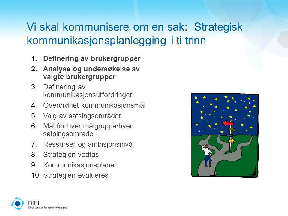 Vi skal kommunisere om en sak: Strategisk kommunikasjonsplanlegging i ti trinn 1.Definering av brukergrupper 2.Analyse og undersøkelse av valgte bruke