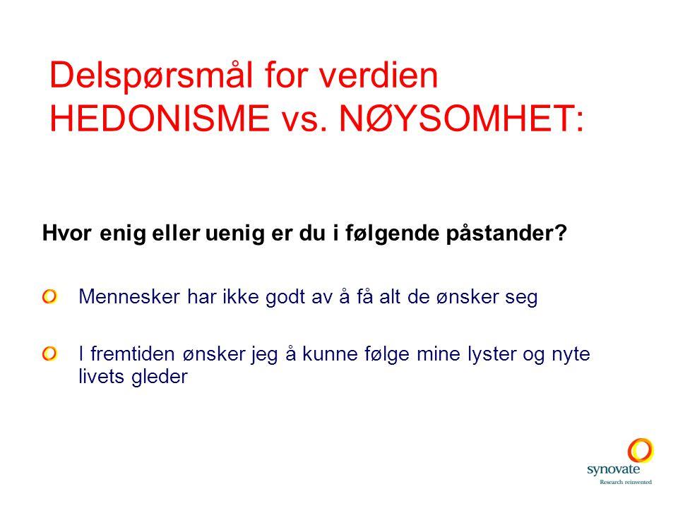 Delspørsmål for verdien HEDONISME vs. NØYSOMHET: Hvor enig eller uenig er du i følgende påstander? Mennesker har ikke godt av å få alt de ønsker seg I