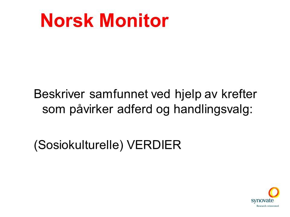 Norsk Monitor Beskriver samfunnet ved hjelp av krefter som påvirker adferd og handlingsvalg: (Sosiokulturelle) VERDIER