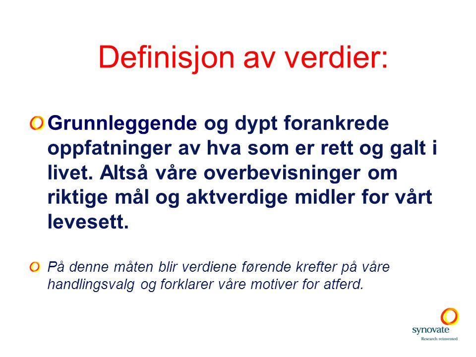 Norsk Monitors hovedfunksjoner: Måler nordmenns oppslutning om sosiokulturelle verdier Måler verdienes samvariasjon, dvs.