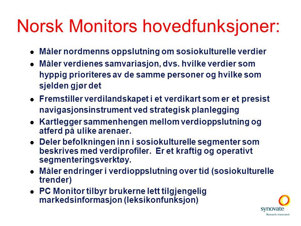 Norsk Monitors hovedfunksjoner: Måler nordmenns oppslutning om sosiokulturelle verdier Måler verdienes samvariasjon, dvs. hvilke verdier som hyppig pr