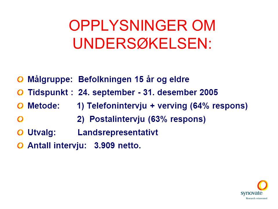 OPPLYSNINGER OM UNDERSØKELSEN: Målgruppe: Befolkningen 15 år og eldre Tidspunkt : 24. september - 31. desember 2005 Metode: 1) Telefonintervju + vervi