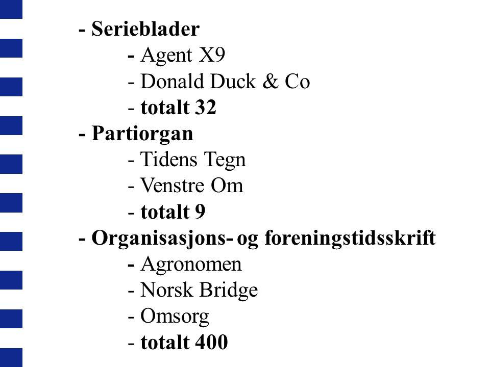 - Serieblader - Agent X9 - Donald Duck & Co - totalt 32 - Partiorgan - Tidens Tegn - Venstre Om - totalt 9 - Organisasjons- og foreningstidsskrift - Agronomen - Norsk Bridge - Omsorg - totalt 400