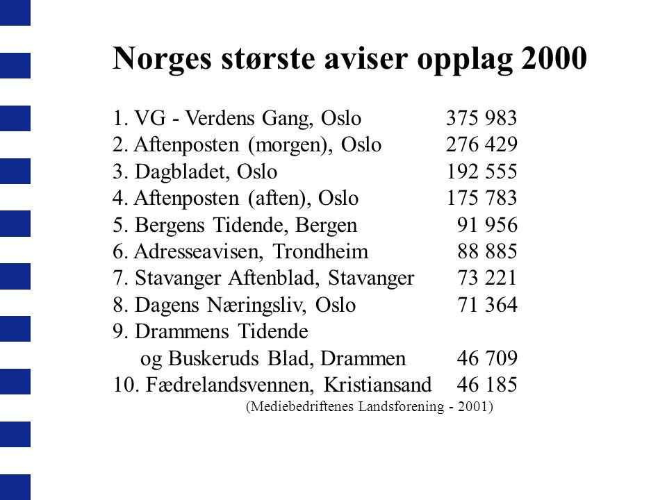 Norges største aviser opplag 2000 1.VG - Verdens Gang, Oslo375 983 2.