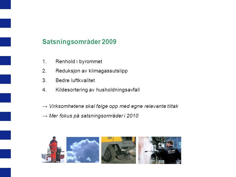 Satsningsområder 2009 1. Renhold i byrommet 2. Reduksjon av klimagassutslipp 3. Bedre luftkvalitet 4. Kildesortering av husholdningsavfall → Virksomhe