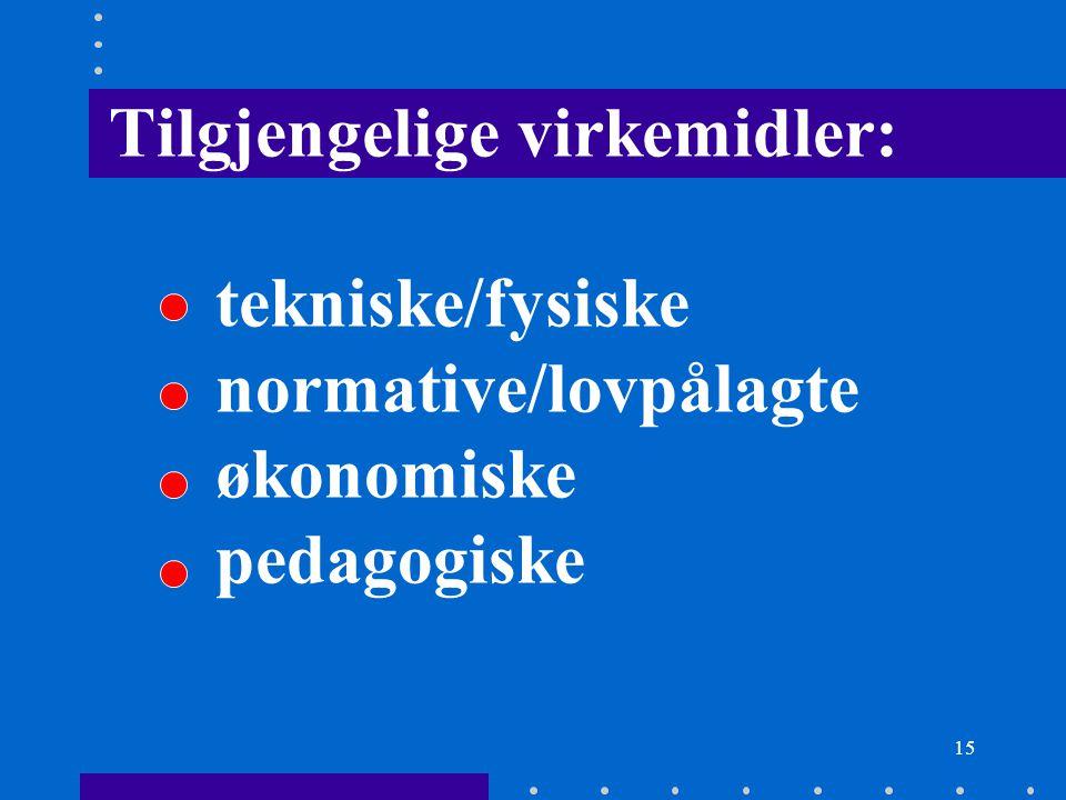 15 Tilgjengelige virkemidler: tekniske/fysiske normative/lovpålagte økonomiske pedagogiske