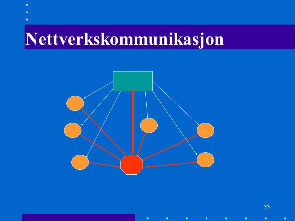 33 Nettverkskommunikasjon