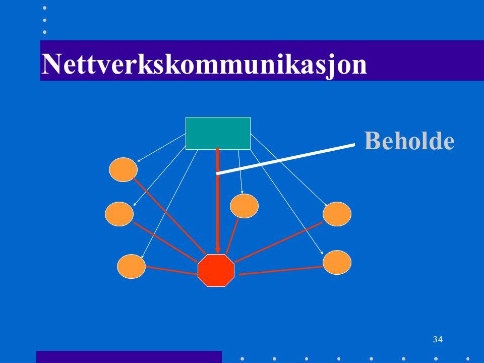 34 Nettverkskommunikasjon ? Beholde