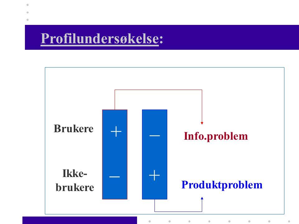 53 _ + + _ Profilundersøkelse: Info.problem Produktproblem Brukere Ikke- brukere