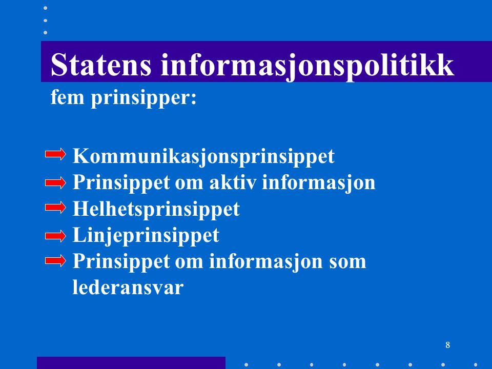 8 Statens informasjonspolitikk fem prinsipper: Kommunikasjonsprinsippet Prinsippet om aktiv informasjon Helhetsprinsippet Linjeprinsippet Prinsippet o