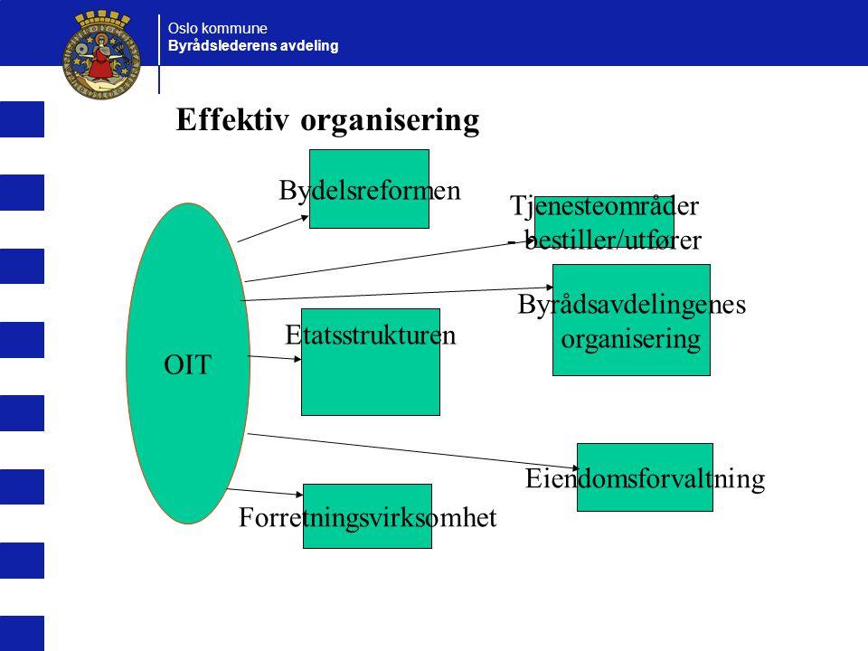 Oslo kommune Byrådslederens avdeling Forretningsvirksomhet Bydelsreformen Tjenesteområder - bestiller/utfører Byrådsavdelingenes organisering Eiendomsforvaltning OIT Effektiv organisering Etatsstrukturen