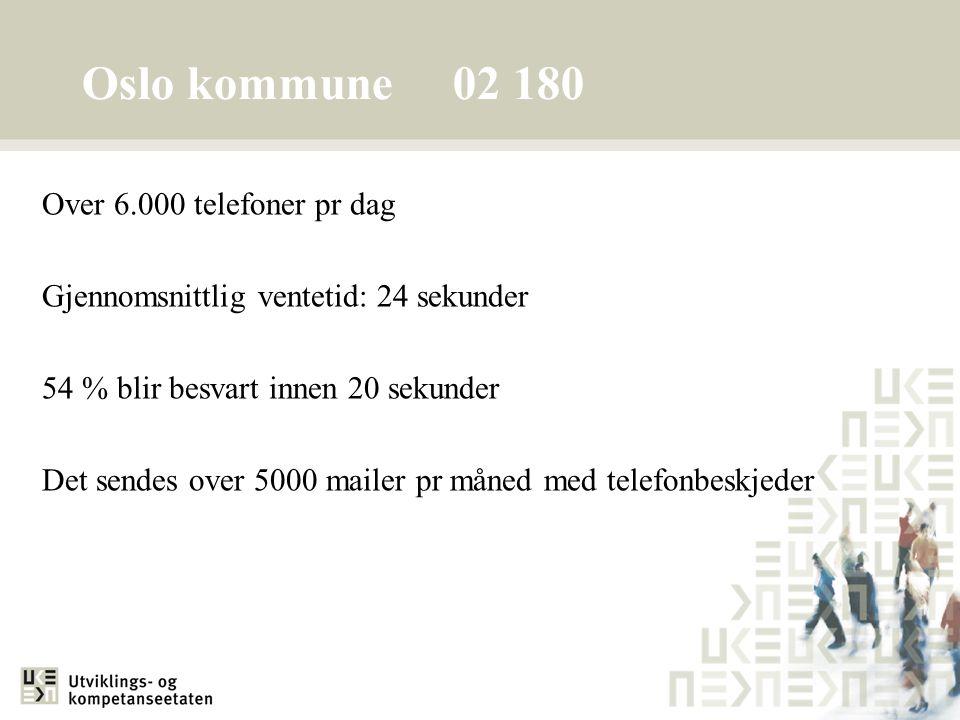 Oslo kommune 02 180 Over 6.000 telefoner pr dag Gjennomsnittlig ventetid: 24 sekunder 54 % blir besvart innen 20 sekunder Det sendes over 5000 mailer pr måned med telefonbeskjeder