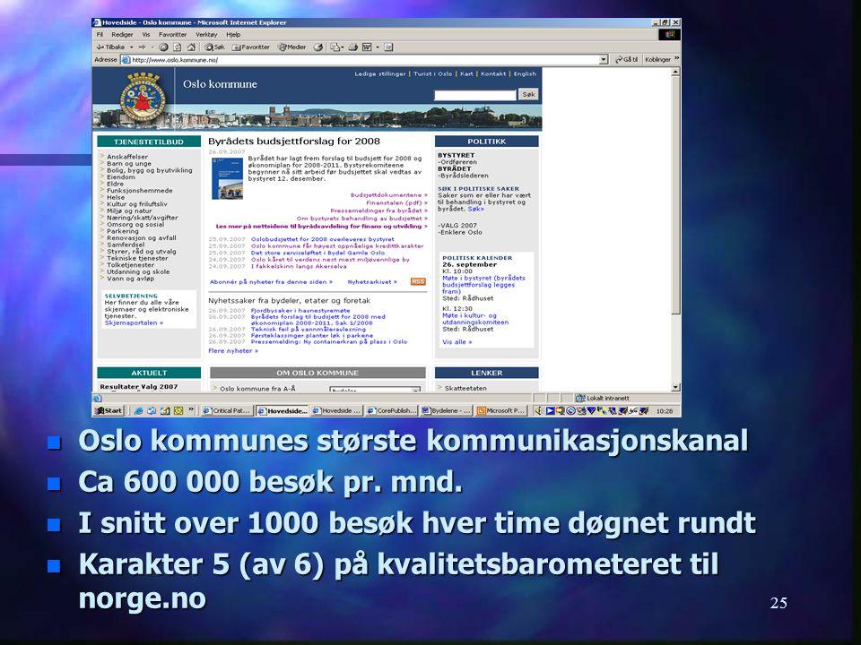 25 www.oslo.kommune.no n Oslo kommunes største kommunikasjonskanal n Ca 600 000 besøk pr. mnd. n I snitt over 1000 besøk hver time døgnet rundt n Kara