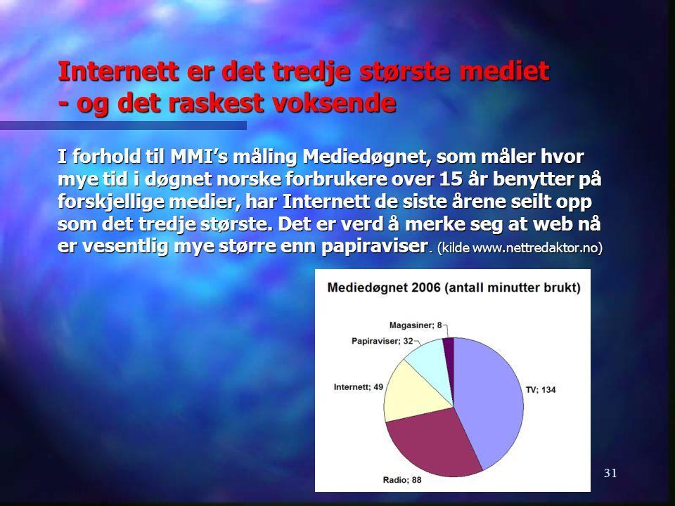 31 Internett er det tredje største mediet - og det raskest voksende I forhold til MMI's måling Mediedøgnet, som måler hvor mye tid i døgnet norske for