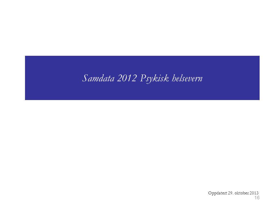 Oppdatert 29. oktober 2013 16 Samdata 2012 Psykisk helsevern