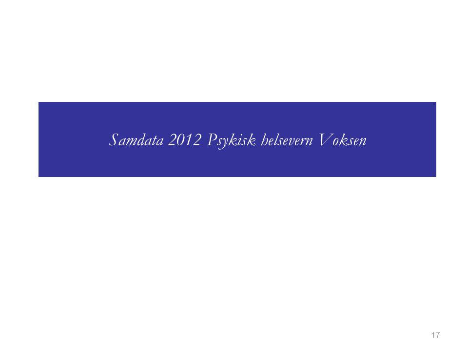 17 Samdata 2012 Psykisk helsevern Voksen