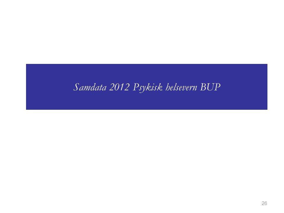 26 Samdata 2012 Psykisk helsevern BUP