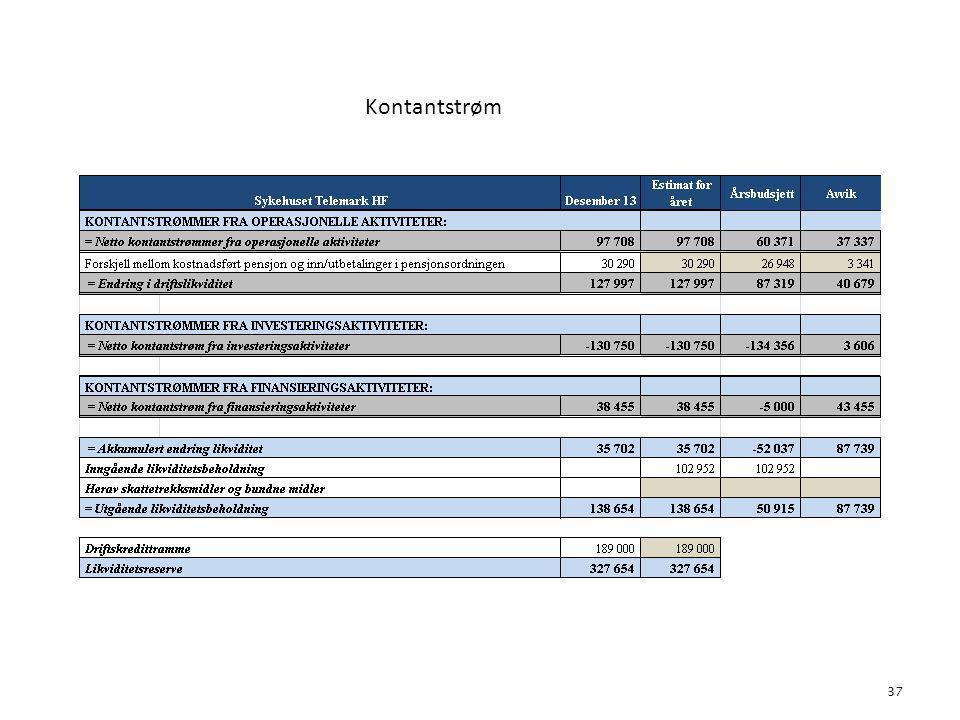 Kontantstrøm 6. Økonomi 37