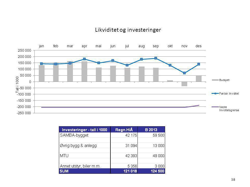 Likviditet og investeringer 38 6. Økonomi