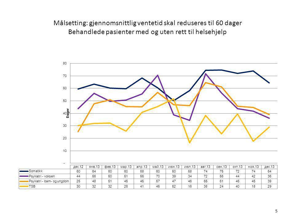 Driftsresultat og budsjettavvik 2013 – foretak og klinikker 6. Økonomi 26