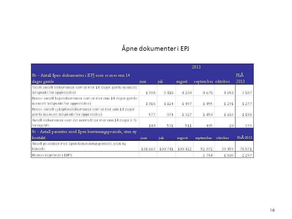 Åpne dokumenter i EPJ 16 3. Kvalitet