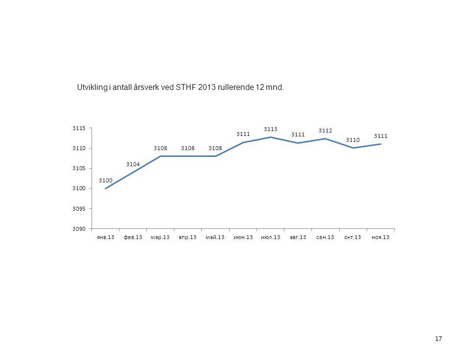 Utvikling i antall årsverk ved STHF 2013 rullerende 12 mnd. 17
